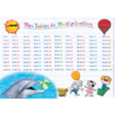 Napperon d 39 apprentissage les tables de multiplication for Apprentissage table de multiplication